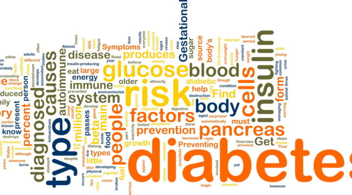 Diabetes wordcloud